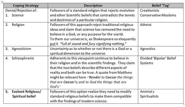 Summary Table