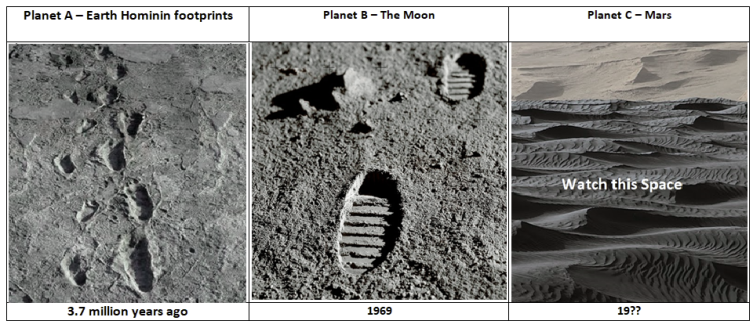Three Planet Footsteps